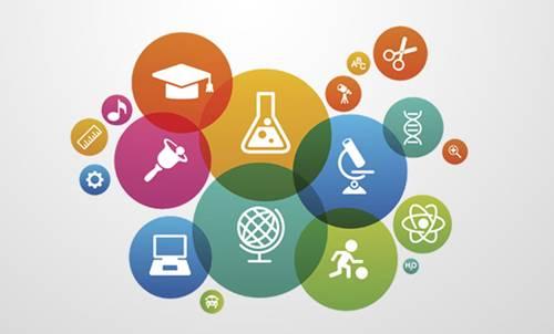 Pengertian Sains : Tujuan dan Hakikat Ilmu Sains